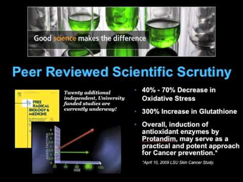 PROTANDIM: Peer-Reviewed Studies