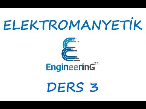 Elektromanyetik Teori Ders 3 Silindirik Koordinat Sistemi / Cylindrical Coordinate System
