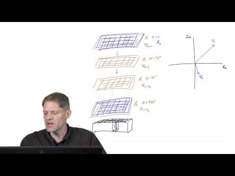 Part 3: Wave Propagation and Phase Shifts - G. Jensen