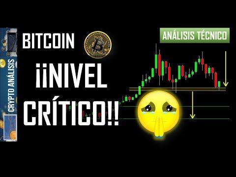 bitcoin-¡nivel-crÍtico!-|-btc/criptomonedas-trading-anÁlisis/noticias
