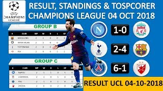 Tottenham vs Barcelona Result UCL 2018 Matchday 2 - Standings Table & Topscorers UCL 2018