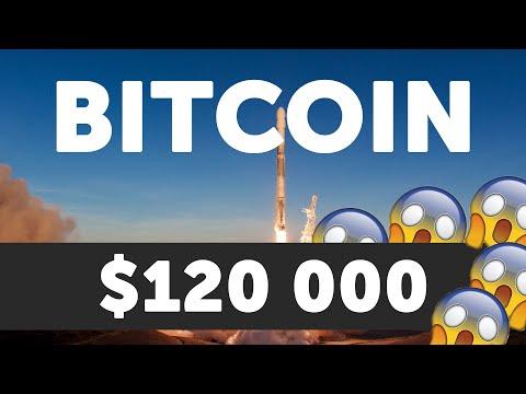 BITCOIN $120 000. Прогноз BTC на первое полугодие 2021 года.