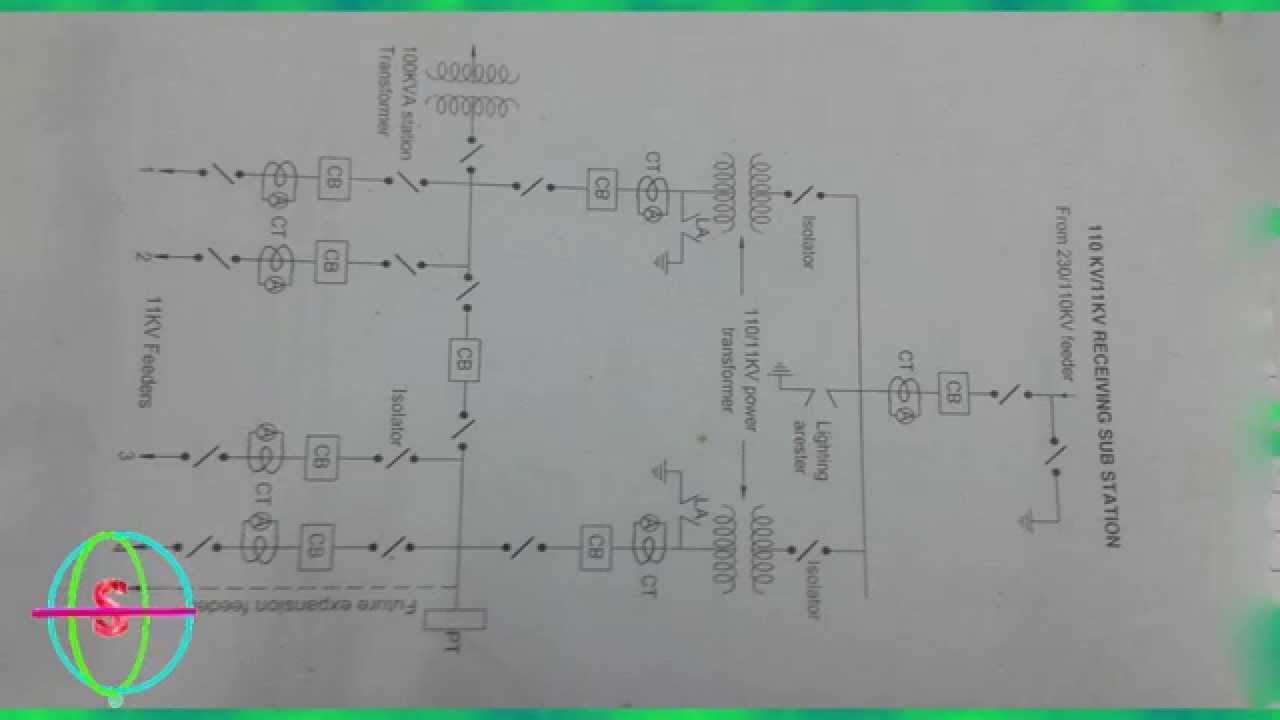 110 kv 11kv receiving sub station single line diagram youtube rh youtube com Distribution Substation Layout Electrical Substation Components