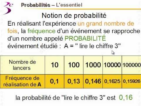 cours probabilité 3ème pdf
