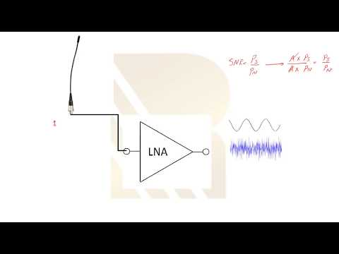Low noise amplifies ( LNA ) fundumentals #14