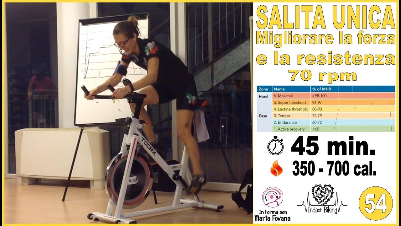 come perdere peso usando una spin bike