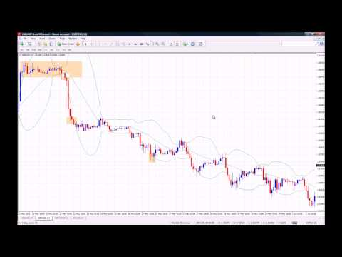 1 Minute Binary Options Strategy With Bollinger Bands And