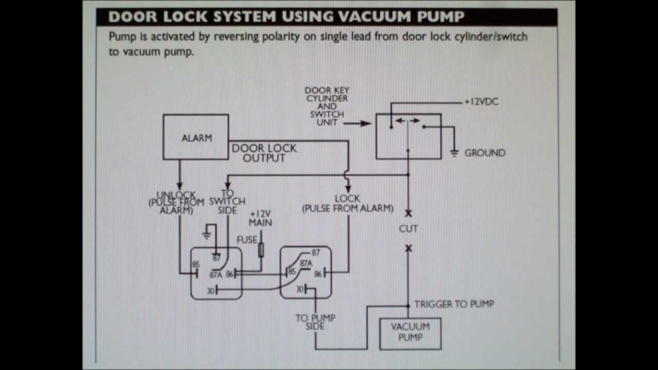 how to wire keyless entry or alarm to vacuum pump door locks