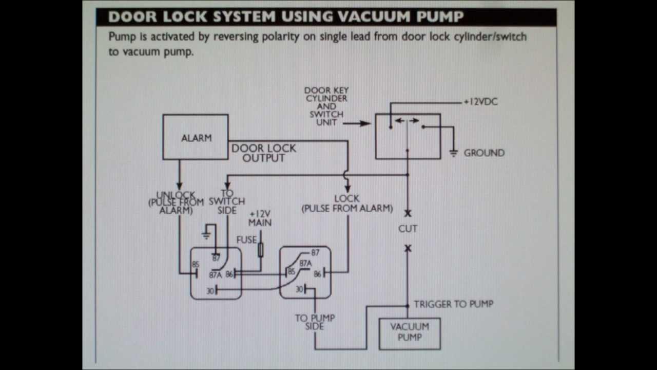 central locking relay wiring diagram