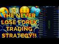FOREX NEVER LOSE TRADING STRATEGY FINALLY REVEALED ...