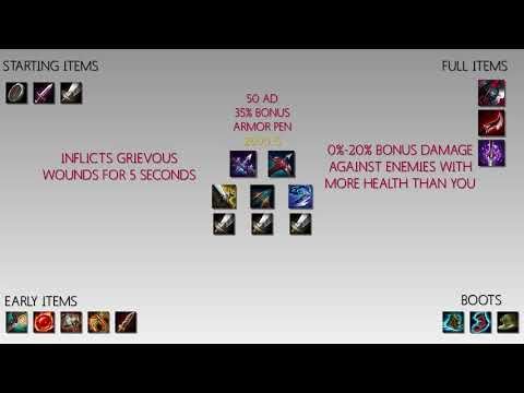 Adrian Riven Items Build Guide S8