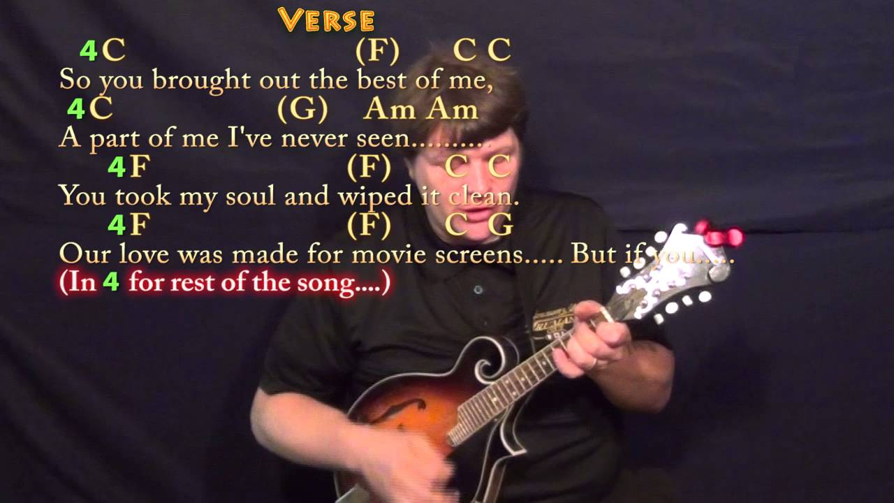 All i want kodaline mandolin cover lesson with chordslyrics all i want kodaline mandolin cover lesson with chordslyrics hexwebz Gallery