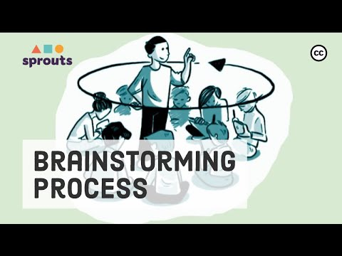 Brainstorming Techniques to Create New Innovative Ideas
