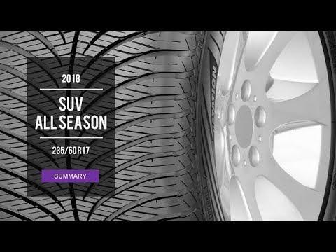 2018 SUV All Season Tire Test Results   235/60 R17