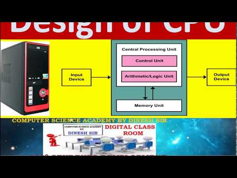 RISC AND CISC: Design of CPU : Reduced Instruction Set Computing:Complex Instruction Set Computing
