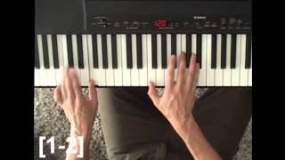 Cómo tocar Watermelon man de Herbie Hancock en piano