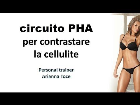 Circuito PHA per contrastare la cellulite / Circuito Alta Intensità per le donne