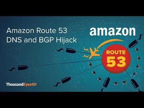 Amazon Route 53 DNS and BGP Hijack