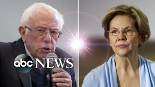 Bernie Sanders, Elizabeth Warren vie for top spot l ABC News The 2020 Democratic candidates have jostled for the lead position ahead of the next high-stakes debate as Sen. Cory Booker announced he will drop out of the ...