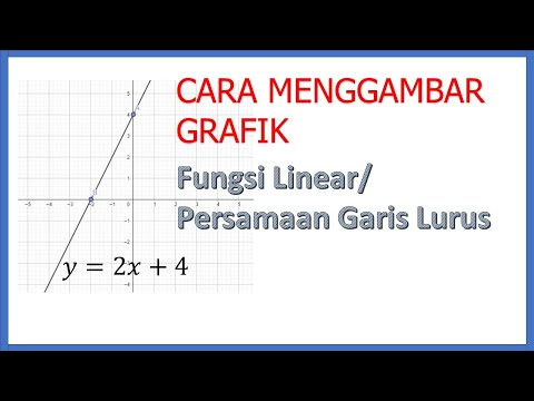 05-cara-menggambar-grafik-fungsi-linear-atau-persamaan-garis-lurus
