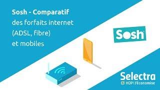 Forfaits Sosh : Comparatif des différents forfaits Mobile Sosh
