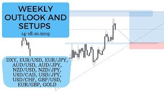 Weekly outlook and setups VOL 20 (14-18.10.2019) | FOREX