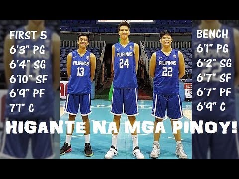 Tallest Philippine Team   Batang Gilas Unofficial Lineup   2018 Fiba Asia U18   Bangkok Aug 5-11