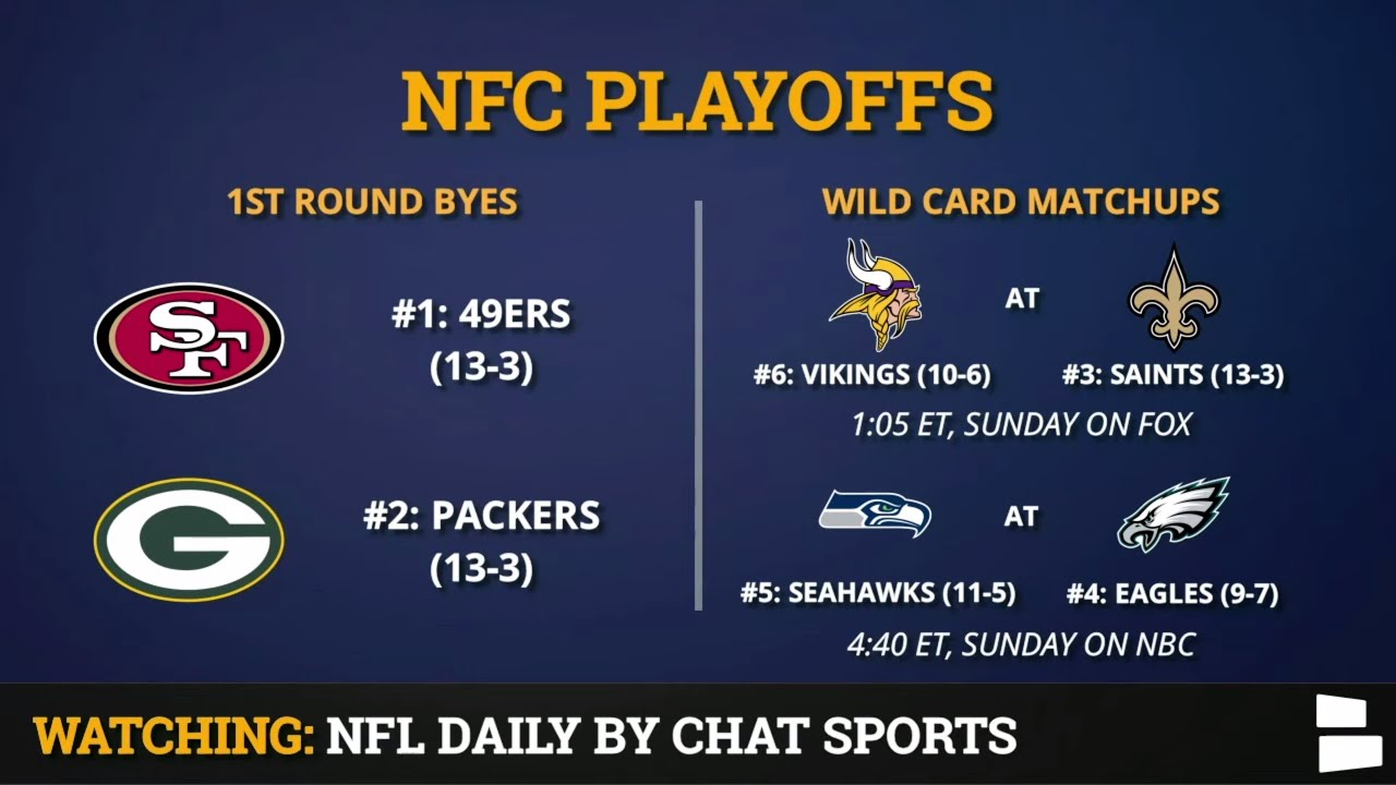 Nfc Playoff Picture Schedule Bracket Matchups Dates And Times For 2020 Nfl Playoffs Youtube