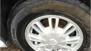 2003 Buick LeSabre Used Cars Lubbock TX