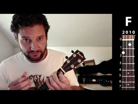 Oo De Lally Disneys Robin Hood Easy Ukulele Tutorial Youtube