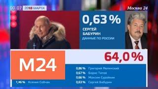 Смотреть видео Путин обратился к гостям митинг-концерта на Манежной площади - Москва 24 онлайн