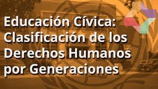 Clasificación  de los Derechos Humanos por Generaciones. - Educación Cívica - Educatina