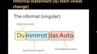The Imperative in German