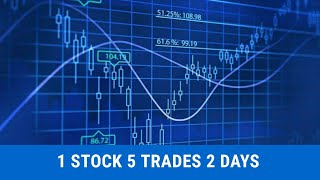 McDowell trade 1 stock 5 trades 2 days 55,000