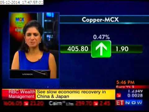 George Gero RBC Capital Markets on metals on Hot Commodities ET NOW