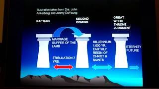 A Modern Wesleyan Premillennial Pretribulation Esc