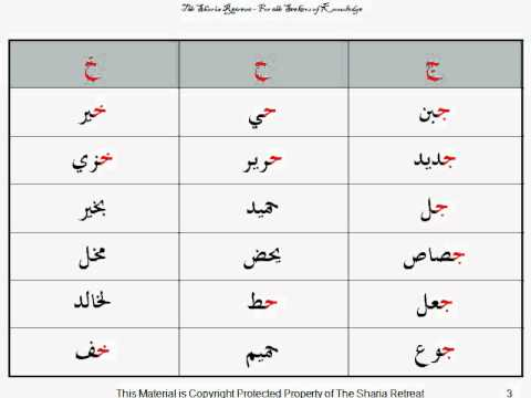 how to teach quran to beginners