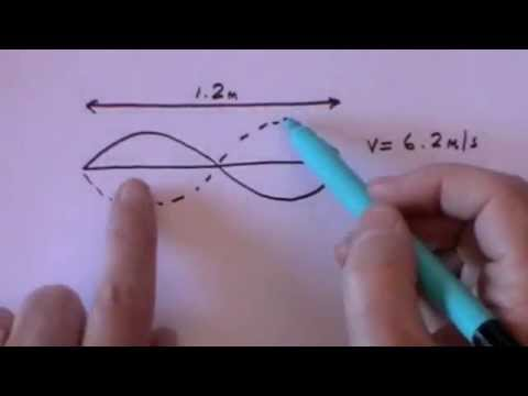 AS Physics Exam Questions: Waves