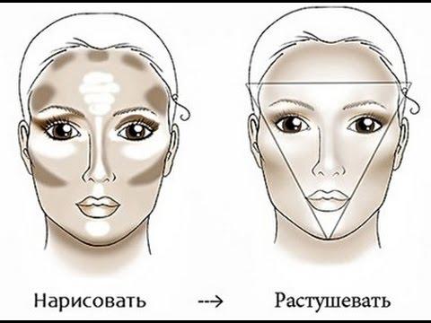 Коррекция формы лица с помощью макияжа