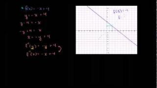 Нахождение обратной функции, примеры 1