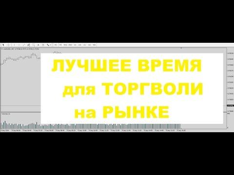 Когда открывается рынок форекс по московскому времени после выходных биткоины turbobit отзывы
