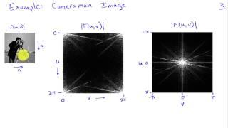 2-Dimensional Discrete-Space Fourier Transform
