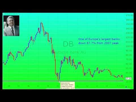 Secular Bear market - Bert Dohmen