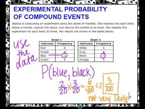 Experimental Probability Of Compound Events Lessons Tes Teach