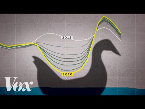 the-'duck-curve'-is-solar-energy's-greatest-challenge