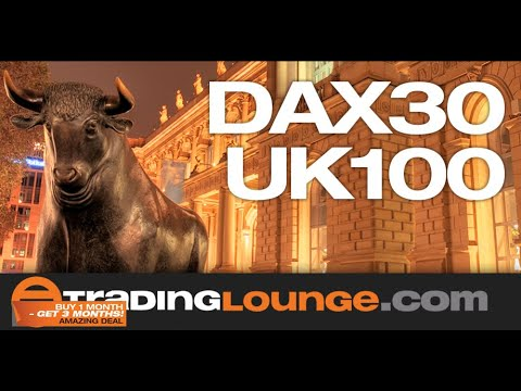 DAX 30 Technical Analysis – Trading Lounge