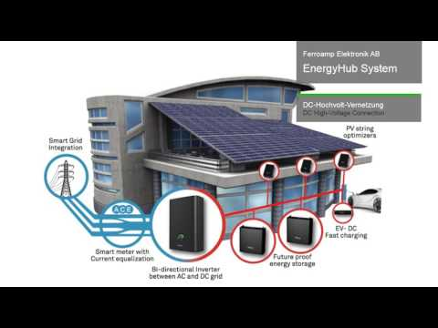 ees AWARD 2016 Winner - Ferroamp Elektronik AB: EnergyHub System