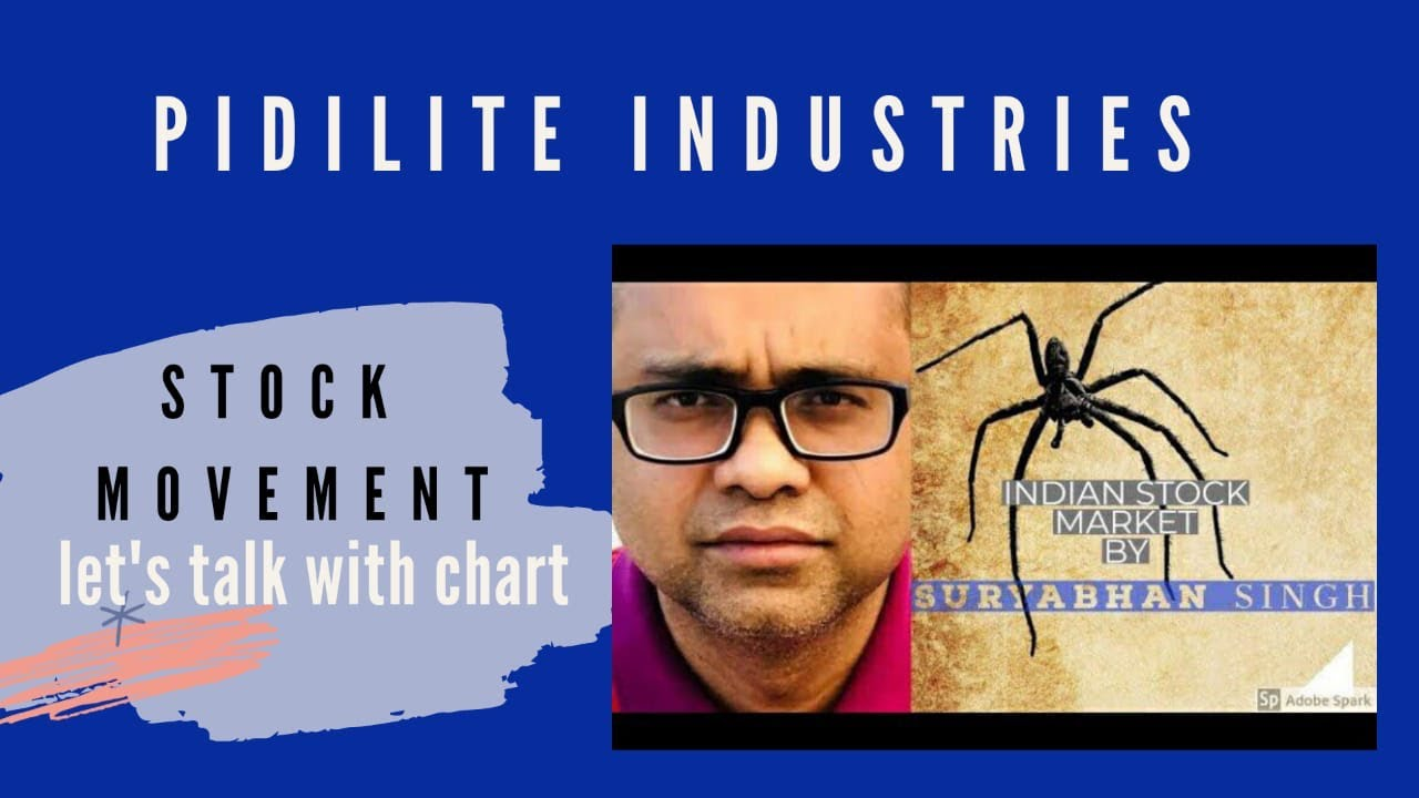 Pidilite Industries 31 5 2020 Possible Move Share Analysis Indian Stock Market Equity Youtube