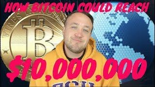 HOW BITCOIN COULD REACH $10 MILLION | GLOBAL RESERVE CRYPTOCURRENCY