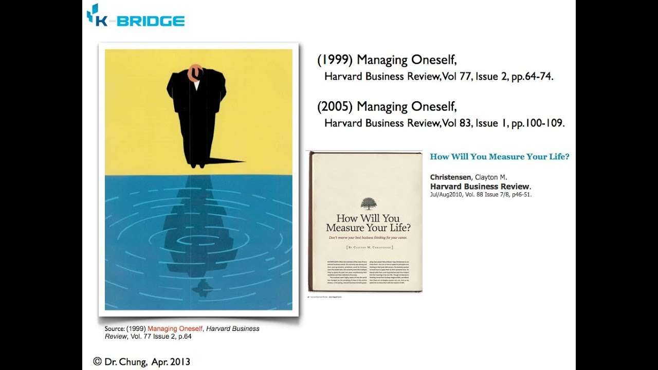harvard business review operations management